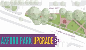 Axford Park Upgrade - Community Workshop